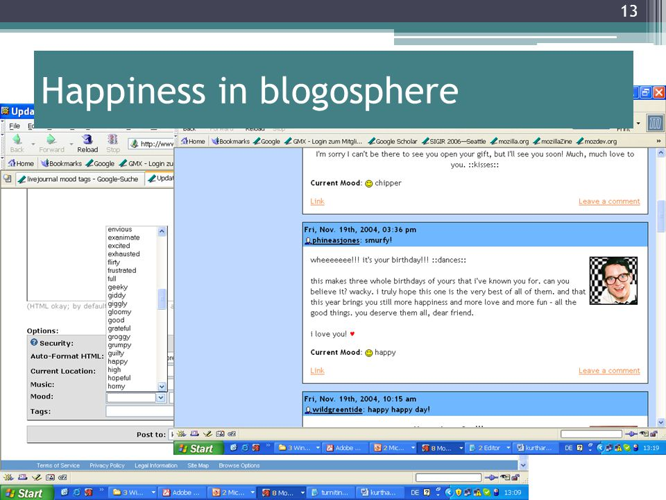 Happiness in blogosphere