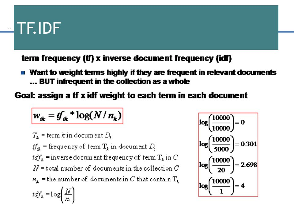 TF.IDF Features Features: Feature selection based on Feature weighting