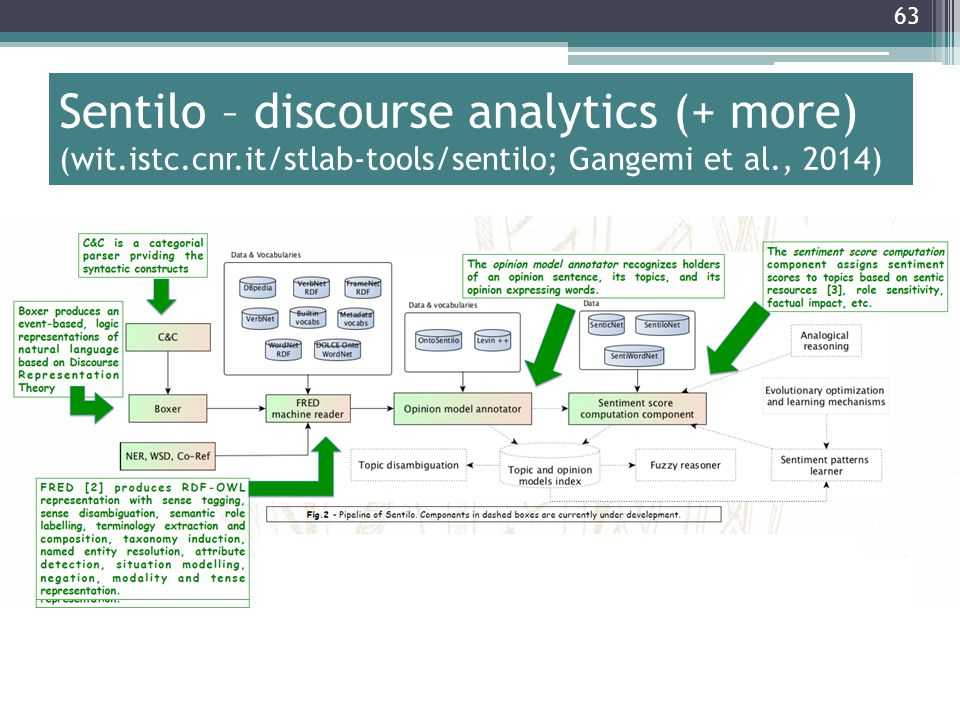 Sentilo – discourse analytics (+ more) (wit. istc. cnr
