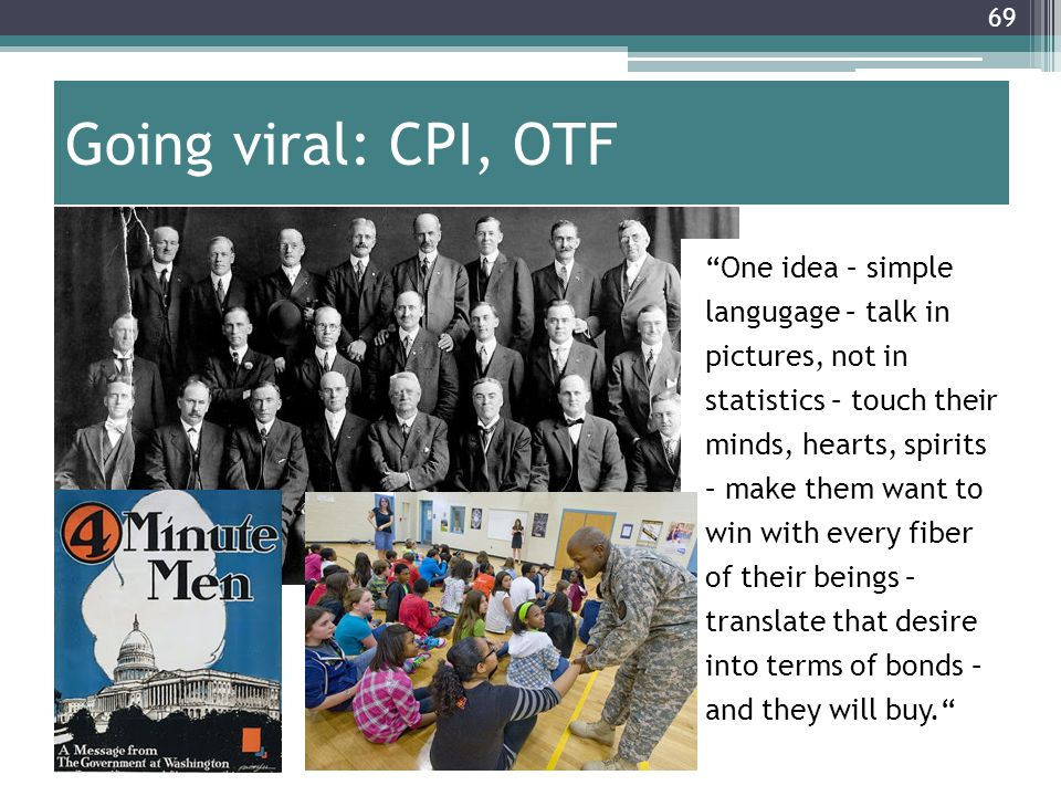 Going viral: CPI, OTF
