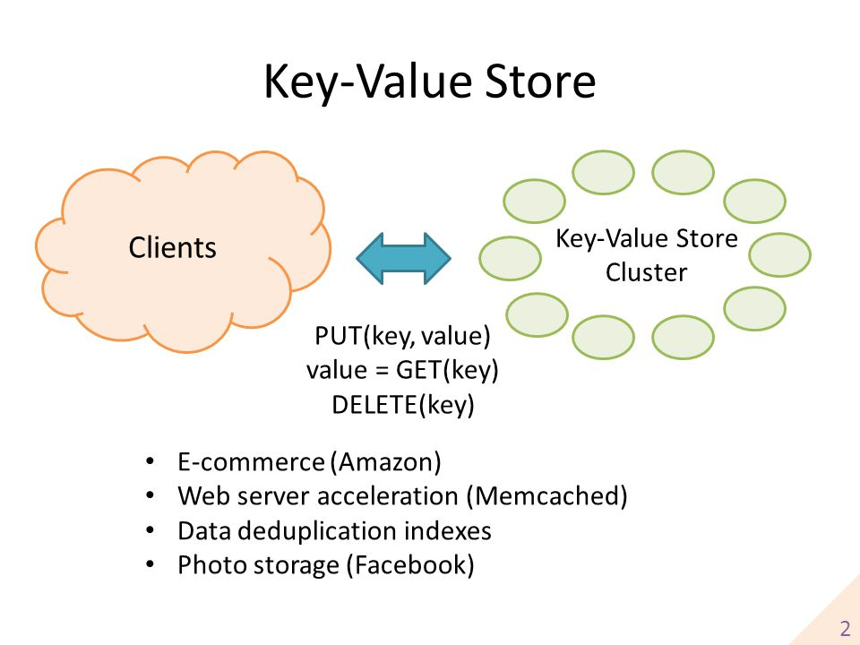 Key-Value Store Cluster