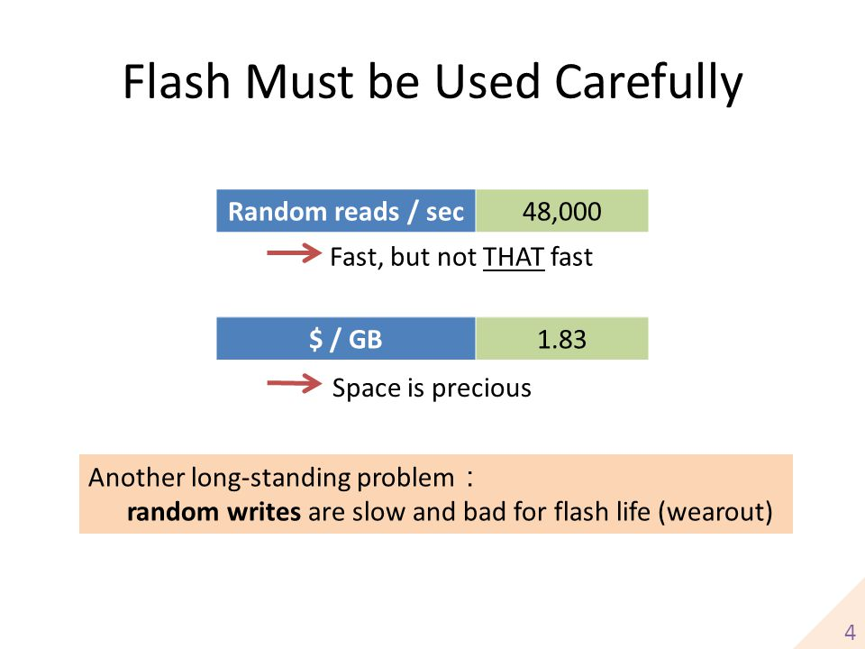 Flash Must be Used Carefully