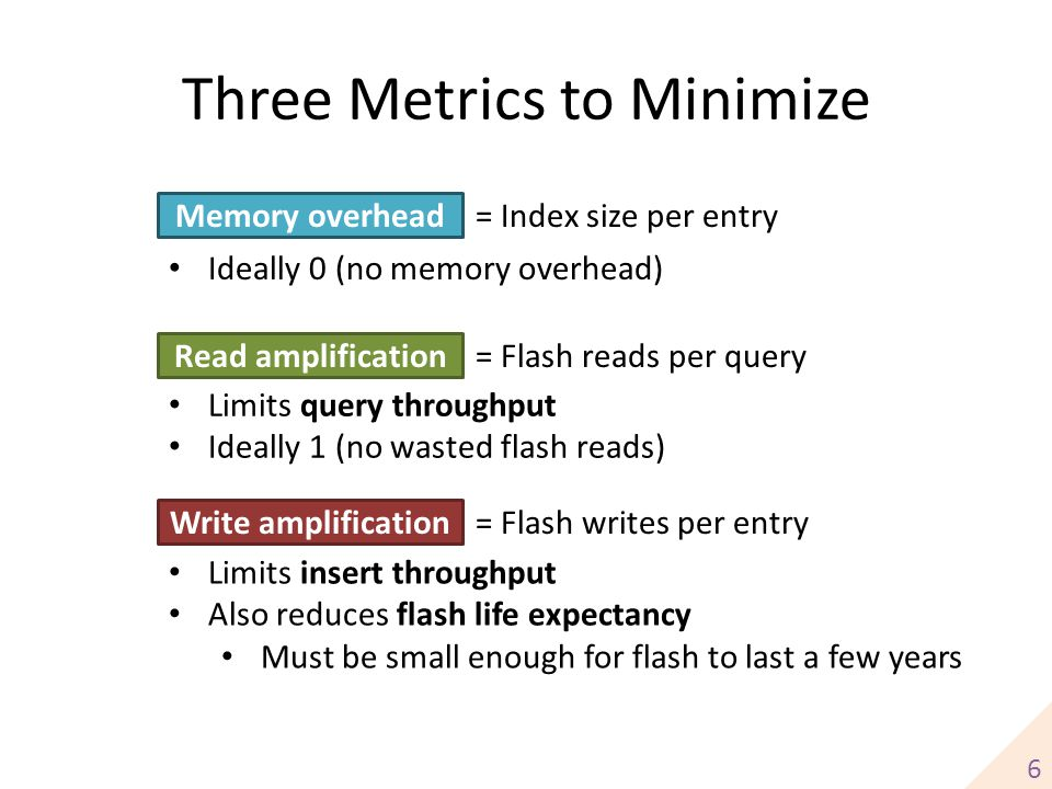 Three Metrics to Minimize
