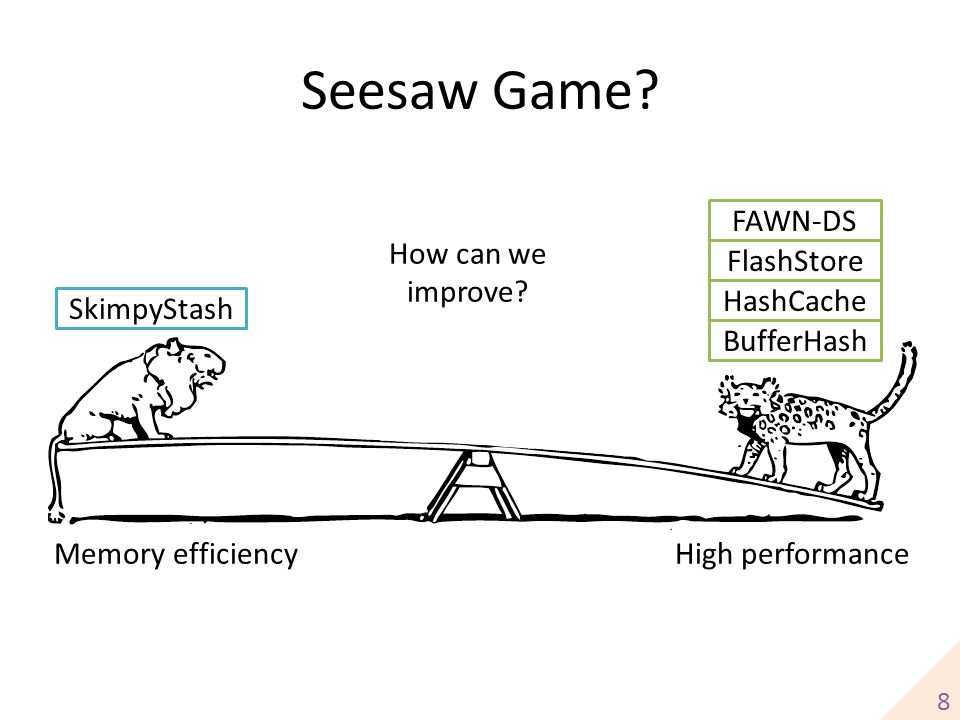 Seesaw Game FAWN-DS How can we improve FlashStore HashCache