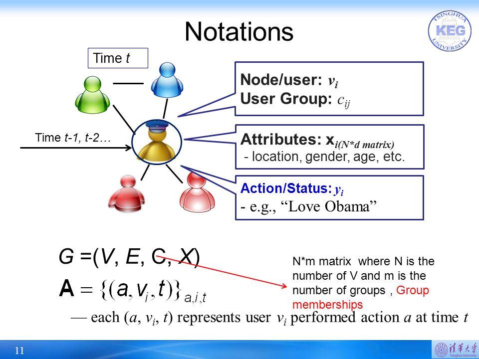 Notations G =(V, E, C, X) Node/user: vi User Group: cij