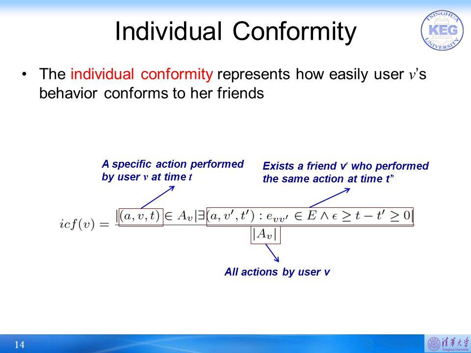 Individual Conformity