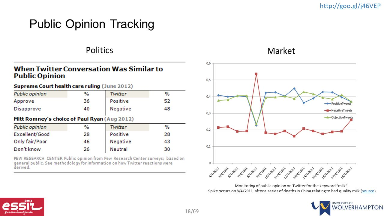Public Opinion Tracking