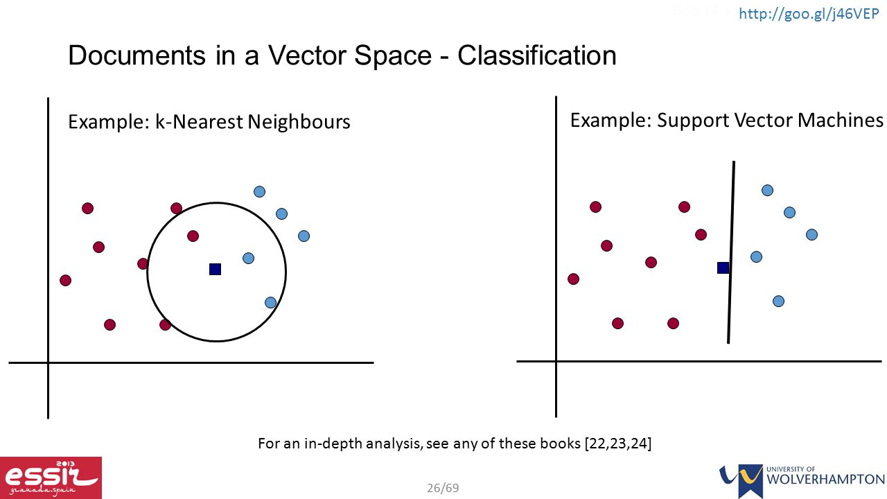 Documents in a Vector Space - Classification