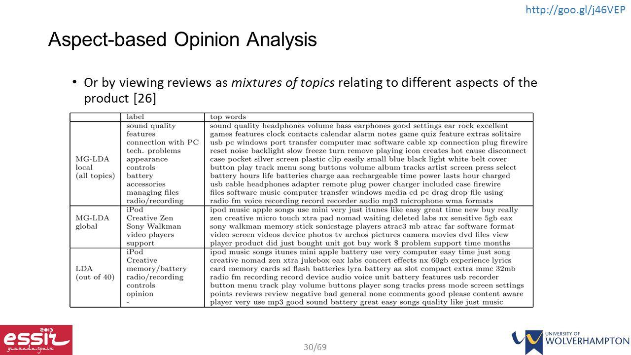 Aspect-based Opinion Analysis