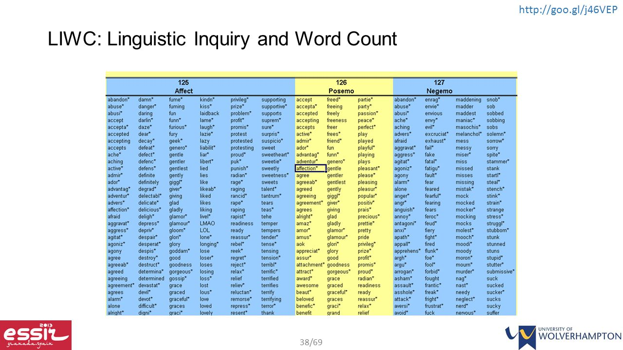 LIWC: Linguistic Inquiry and Word Count
