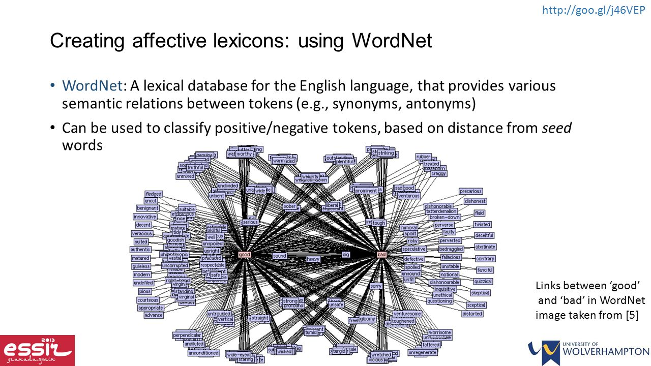 Creating affective lexicons: using WordNet