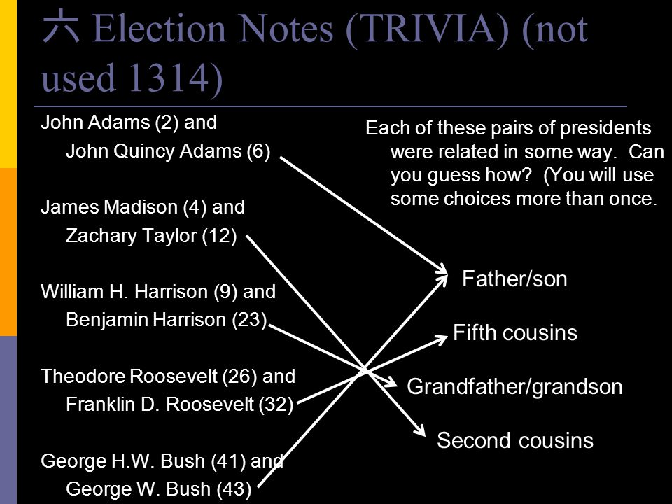 六 Election Notes (TRIVIA) (not used 1314)