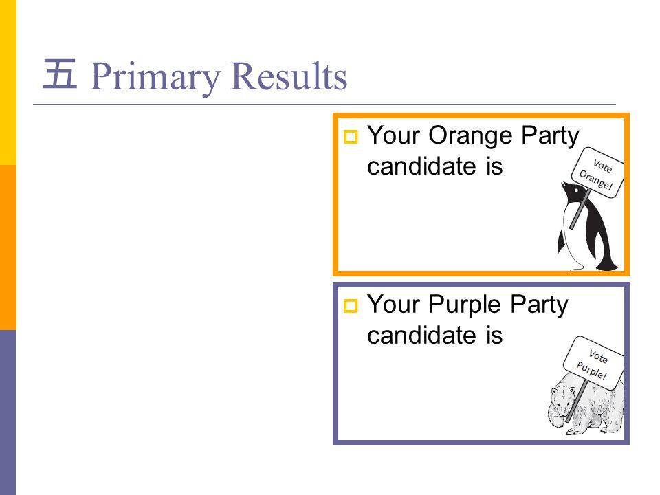 五 Primary Results Your Orange Party candidate is