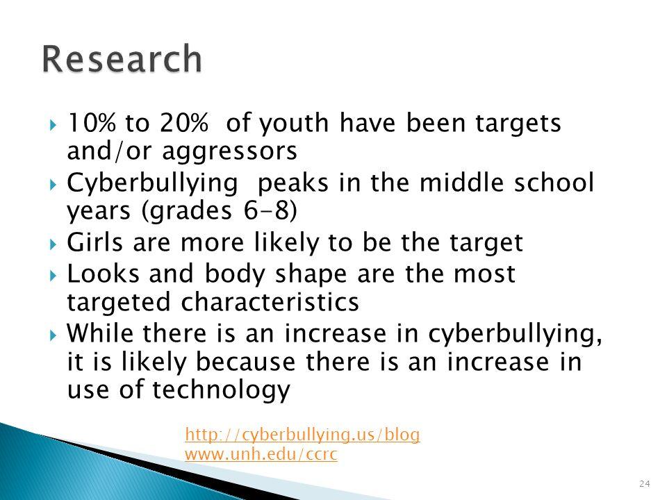 GaCSI: Youth Internet Trends and Myths