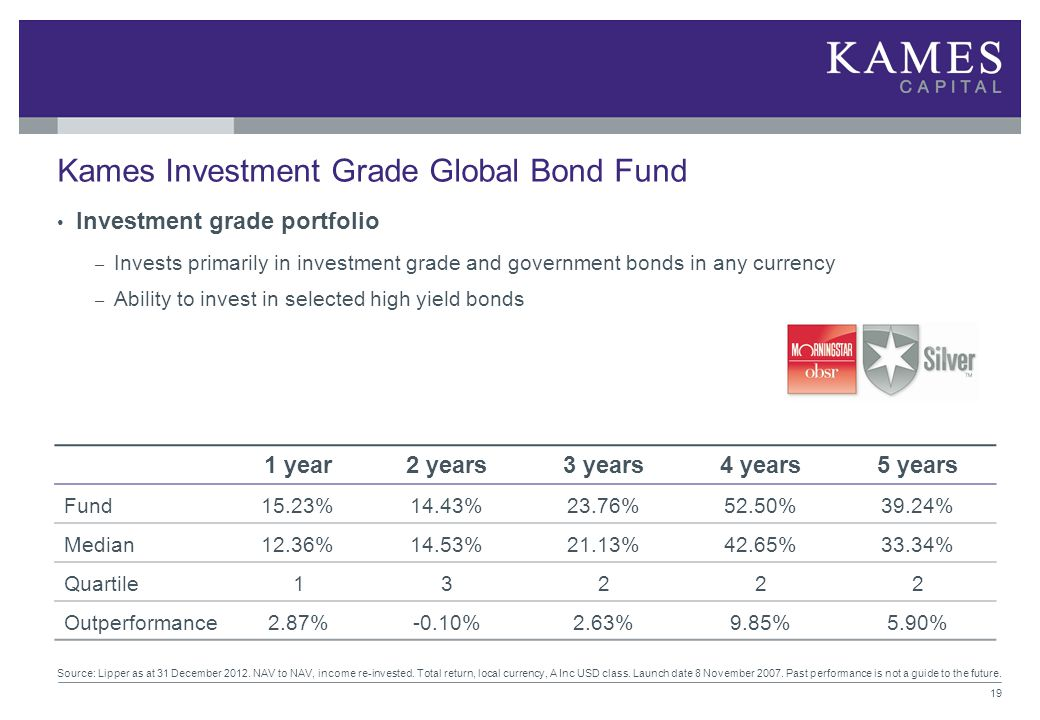 Kames Investment Grade Global Bond Fund