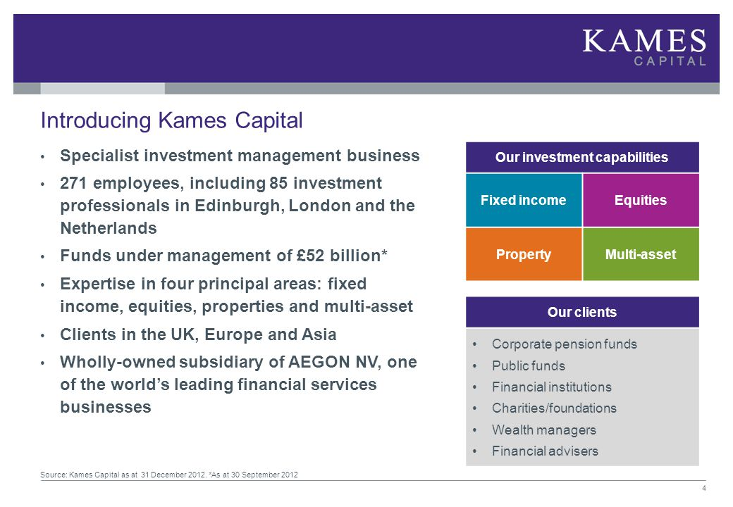 Introducing Kames Capital