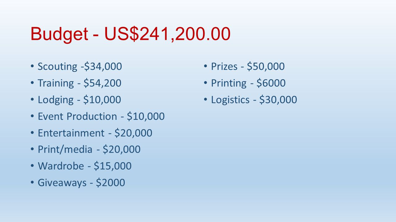 Budget - US$241,200.00 Scouting -$34,000 Training - $54,200