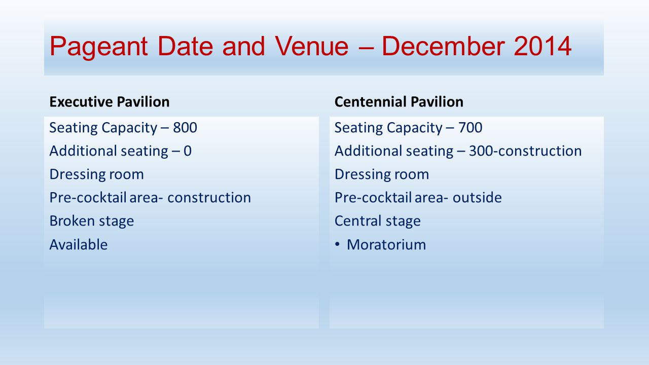 Pageant Date and Venue – December 2014