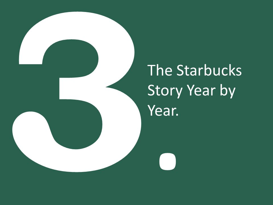 The Starbucks Story Year by Year.