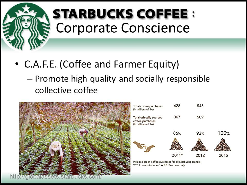 Corporate Conscience C.A.F.E. (Coffee and Farmer Equity)
