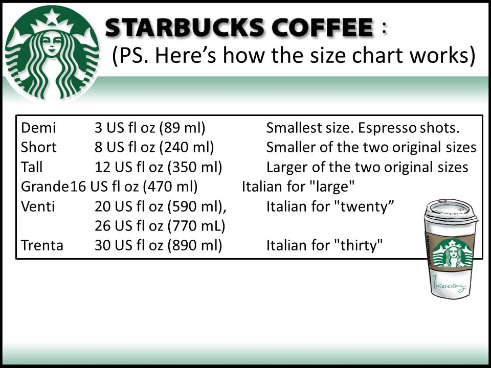 (PS. Here's how the size chart works)