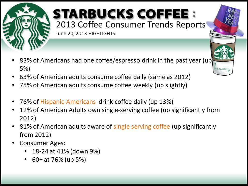2013 Coffee Consumer Trends Reports June 20, 2013 HIGHLIGHTS