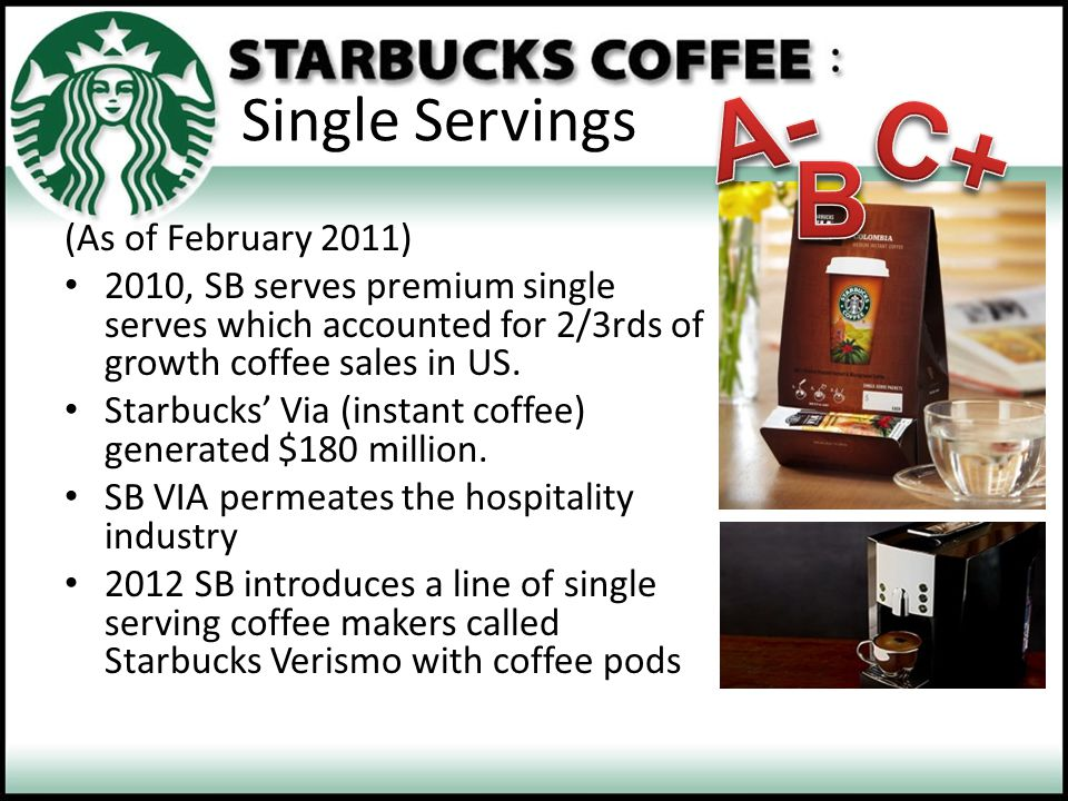A- C+ B Single Servings (As of February 2011)