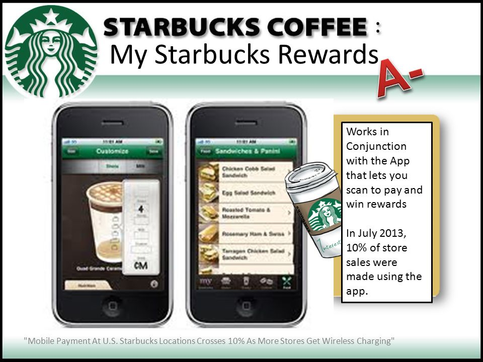A- My Starbucks Rewards 2009, loyalty card program established