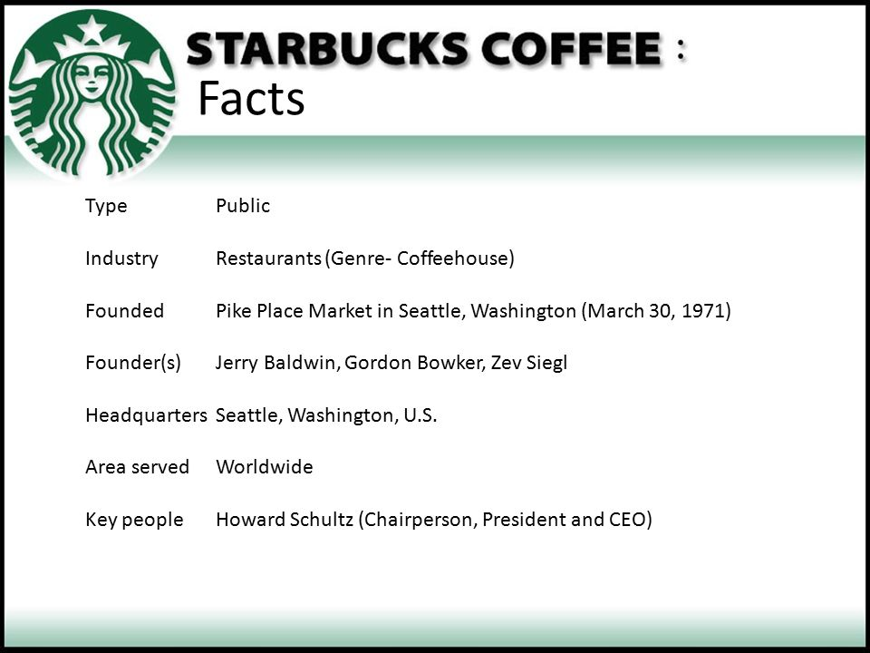 Facts Type Public Industry Restaurants (Genre- Coffeehouse)