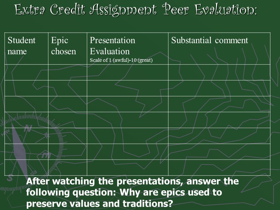 Extra Credit Assignment Peer Evaluation: