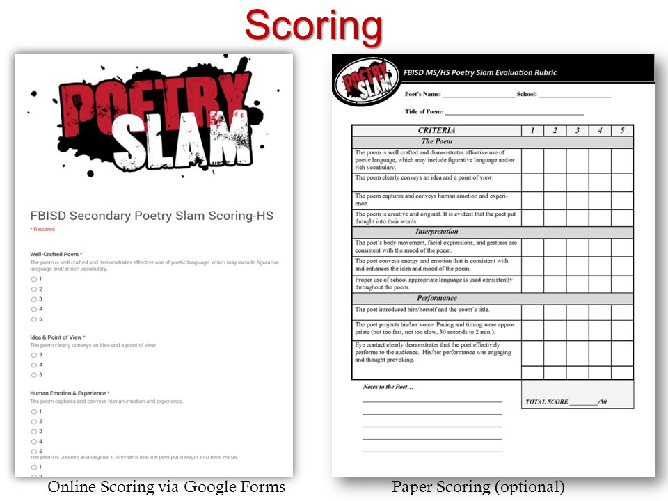 Scoring Online Scoring via Google Forms Paper Scoring (optional)