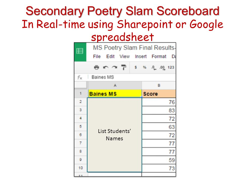 Secondary Poetry Slam Scoreboard In Real-time using Sharepoint or Google spreadsheet
