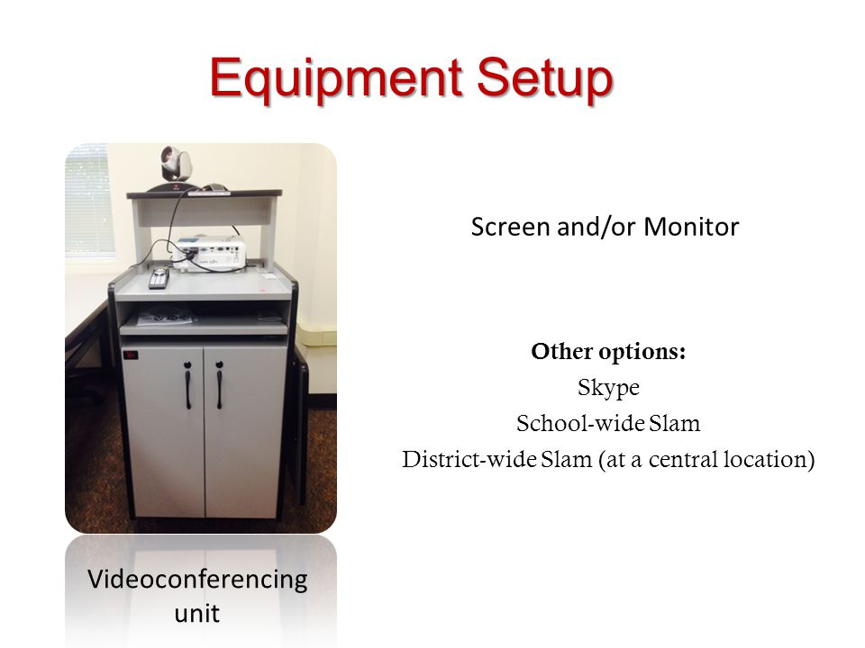 Equipment Setup Podium Screen and/or Monitor Videoconferencing unit