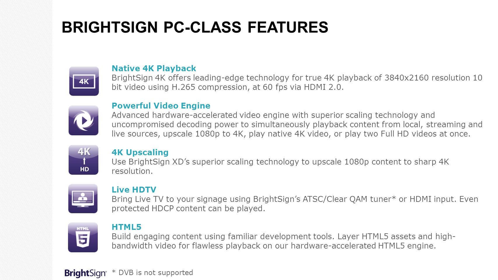 BrightSign PC-CLASS Features