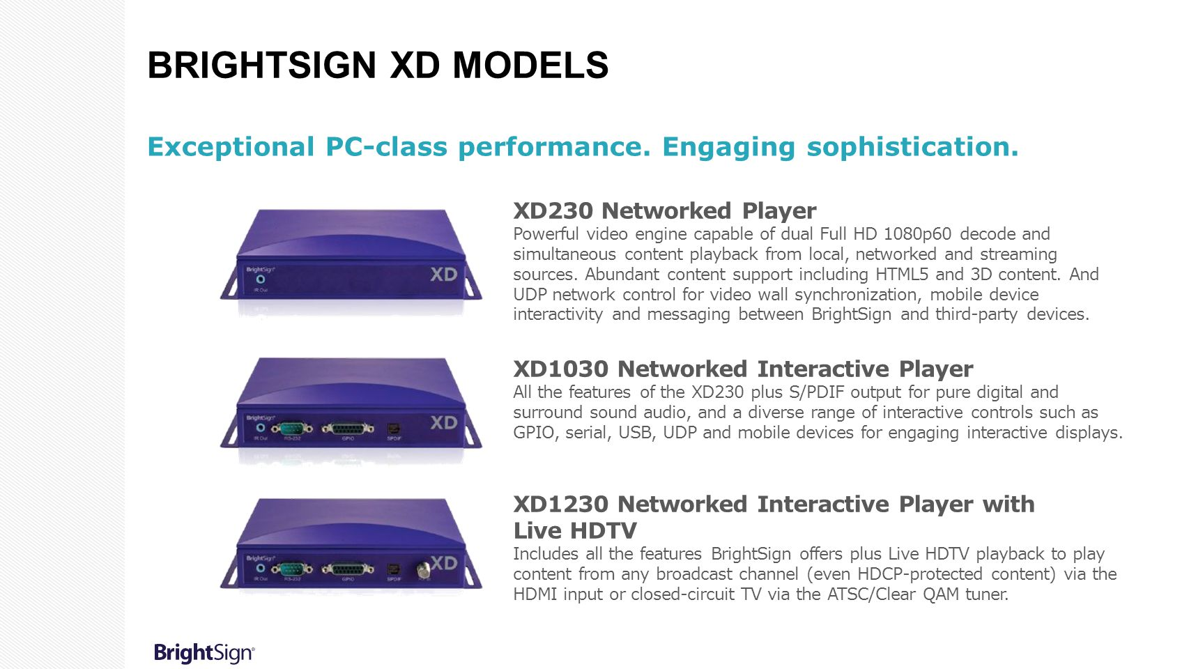 BrightSign XD Models Exceptional PC-class performance. Engaging sophistication.