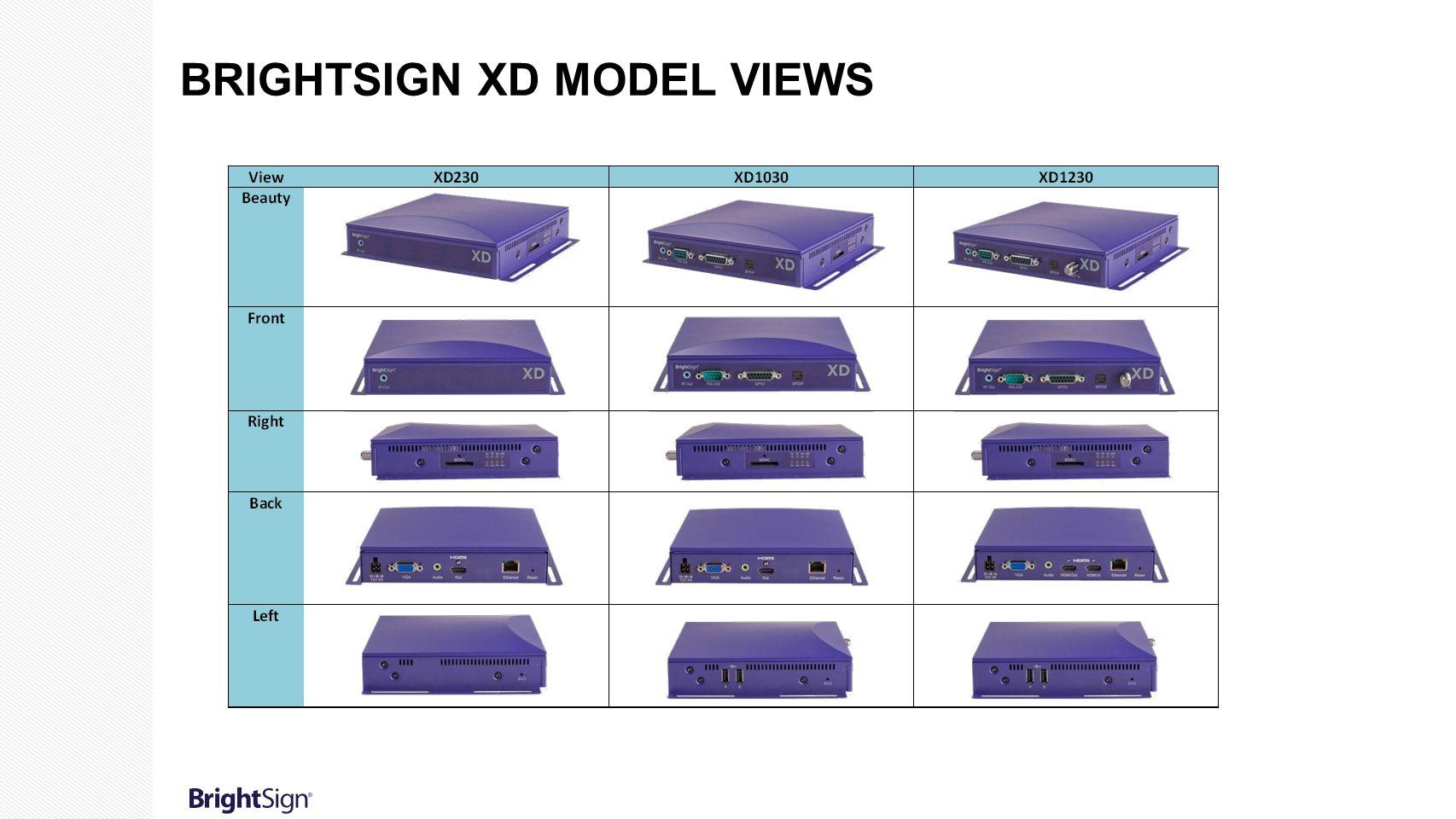 BrightSign XD Model Views