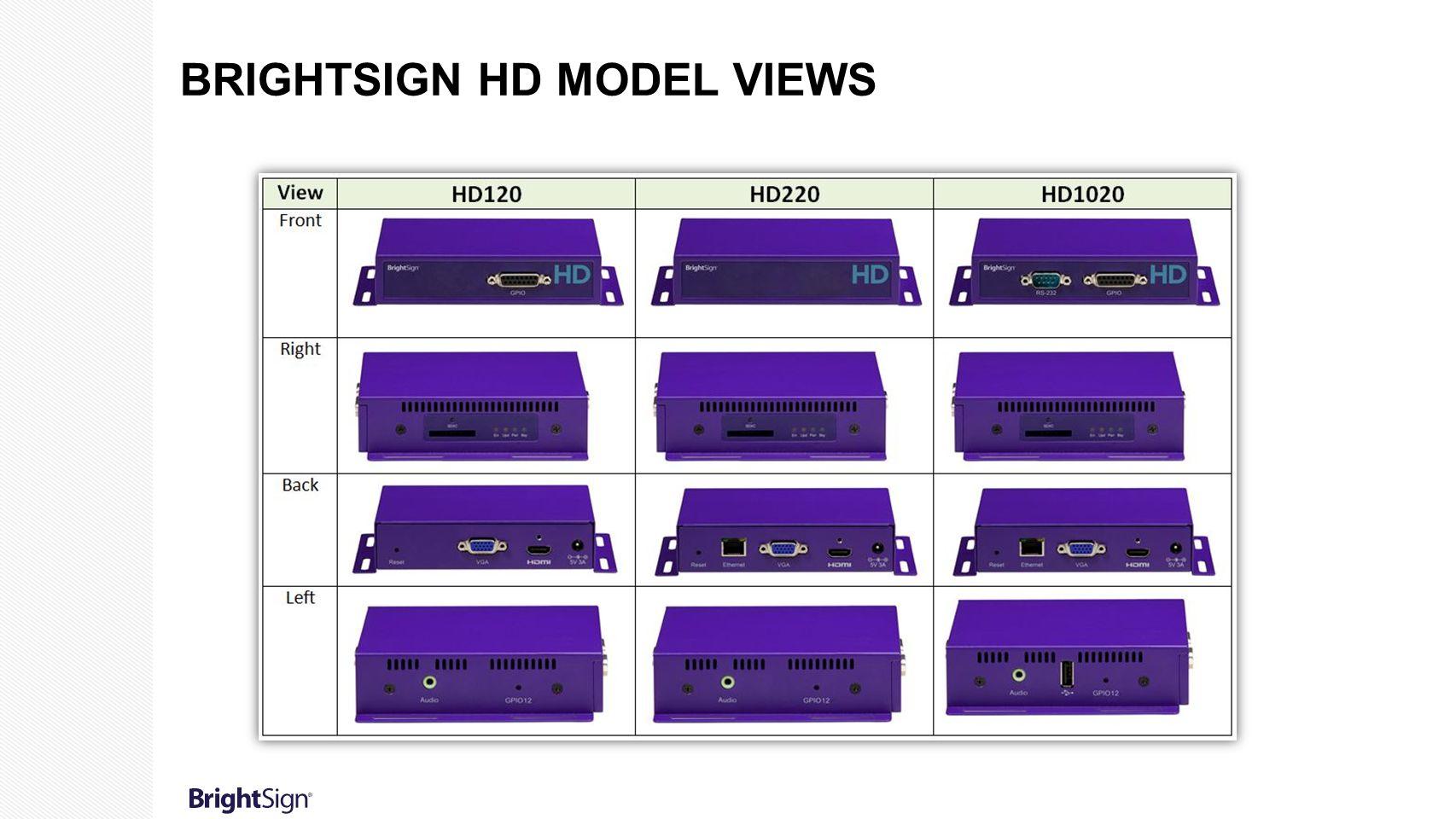 BrightSign HD Model Views