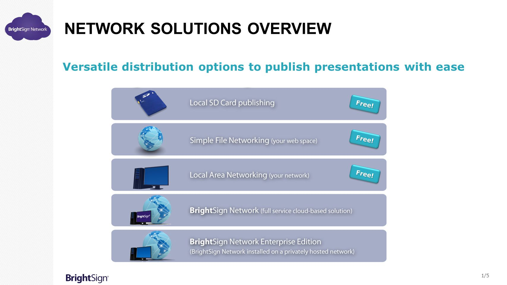 Network Solutions Overview