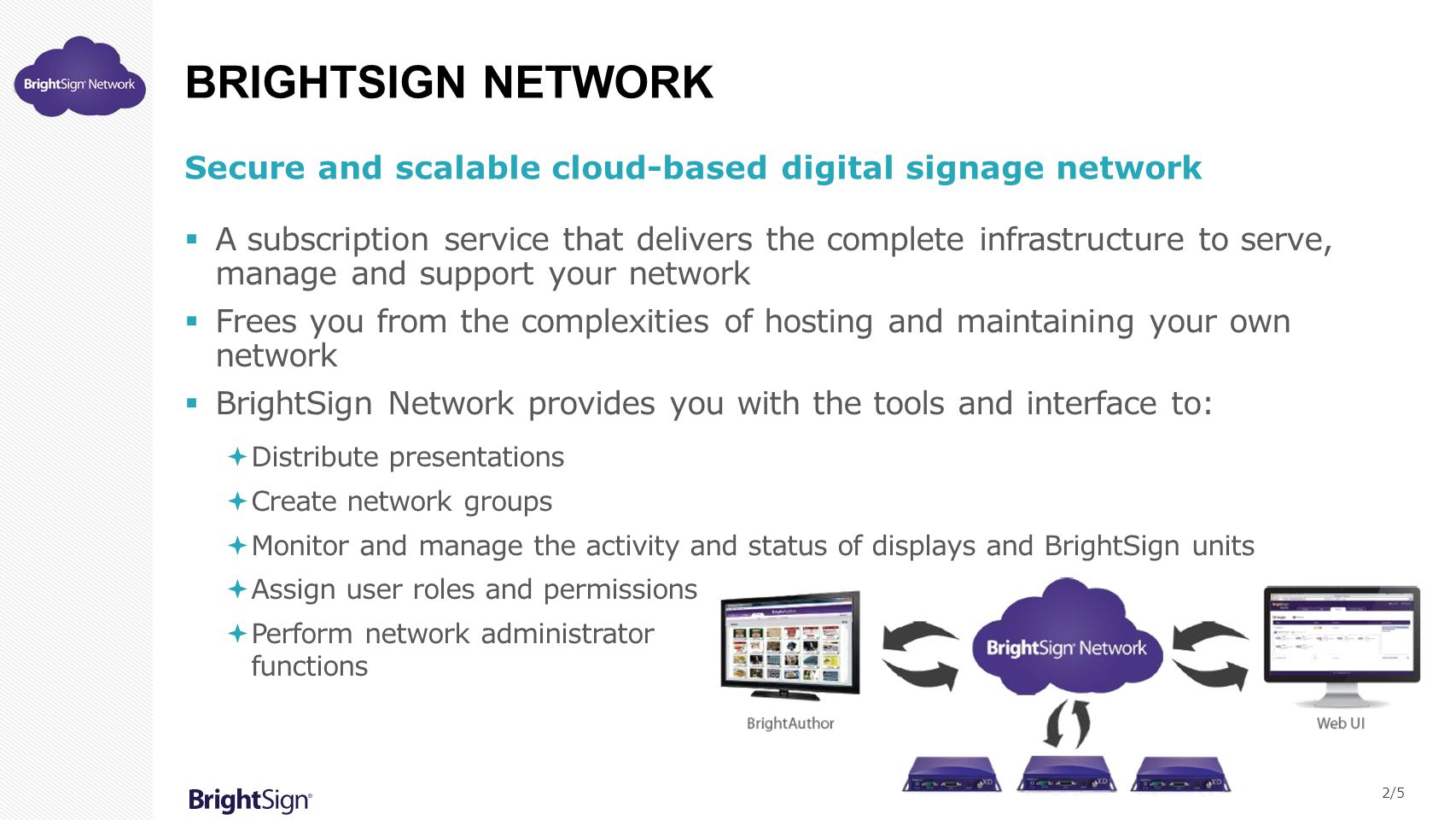 BrightSign Network Secure and scalable cloud-based digital signage network.