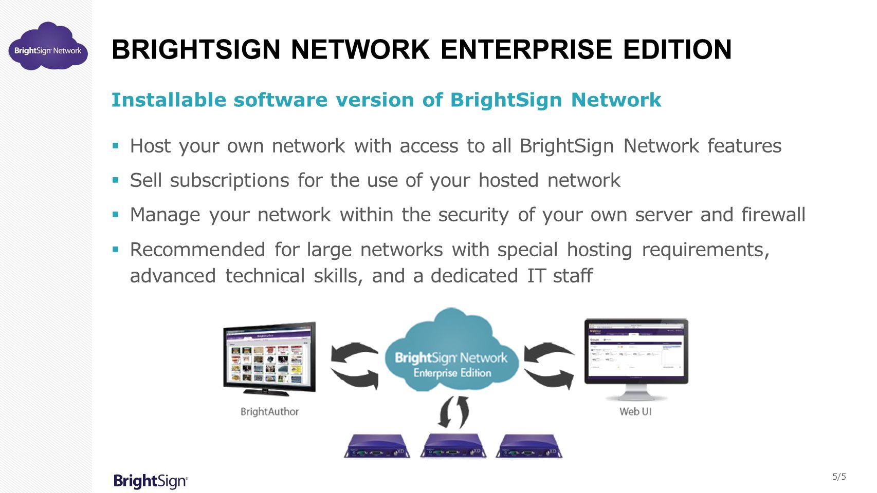 BrightSign Network Enterprise Edition