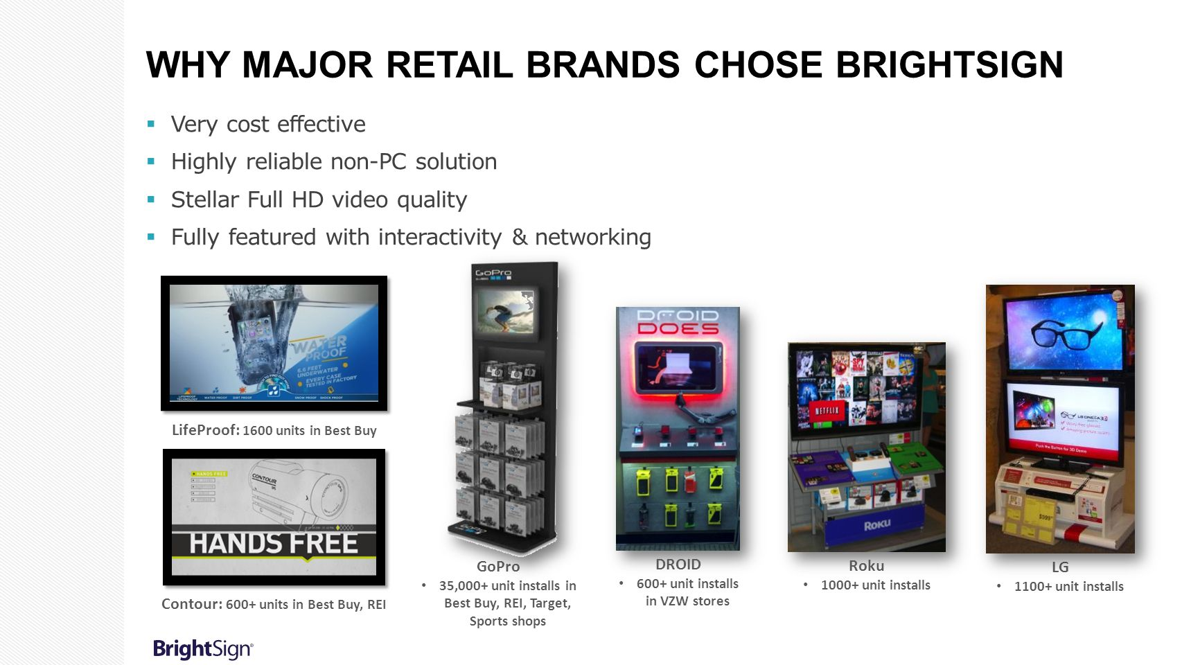 Why Major Retail Brands Chose BrightSign