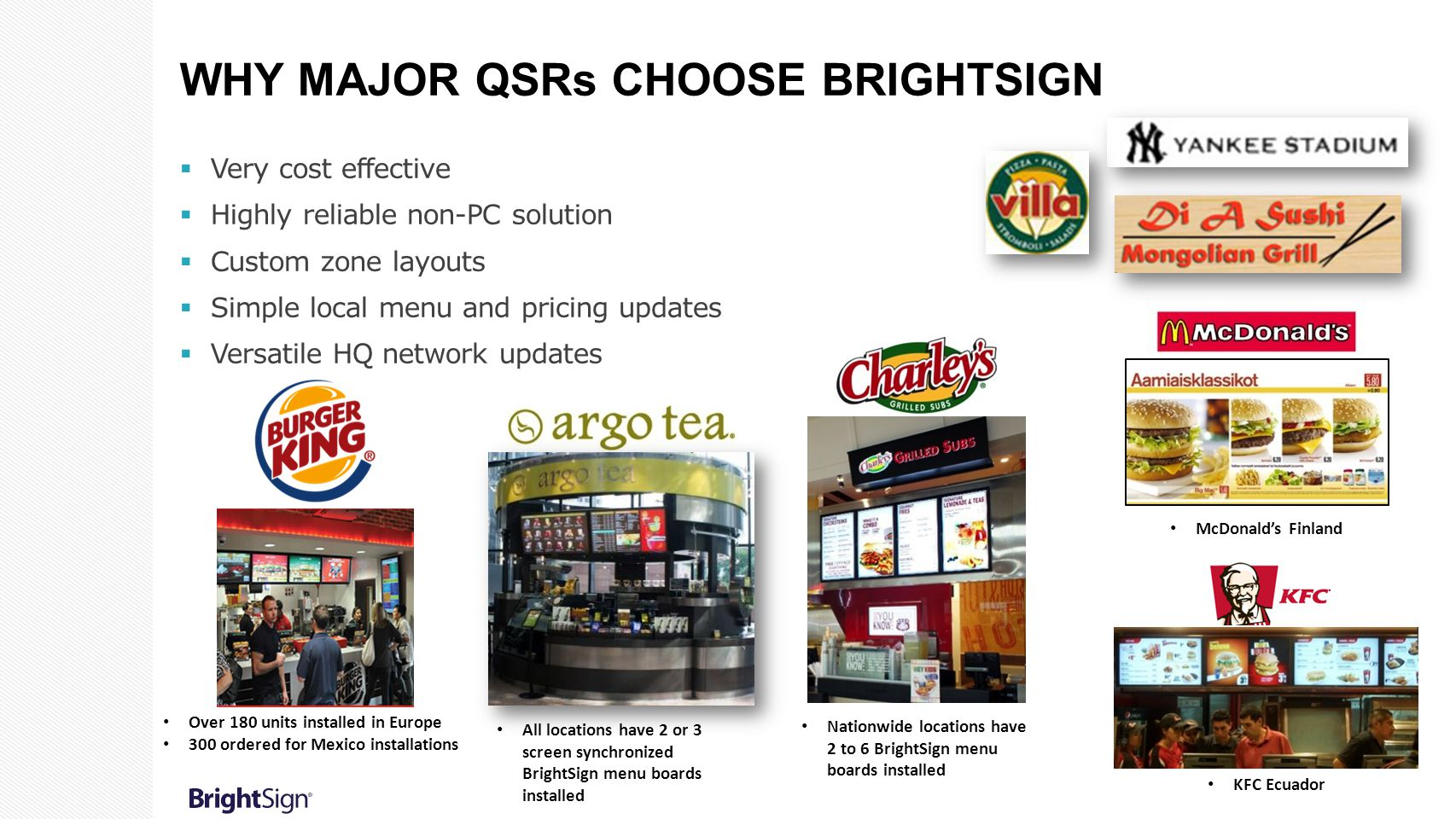 Why Major QSRs Choose BrightSign