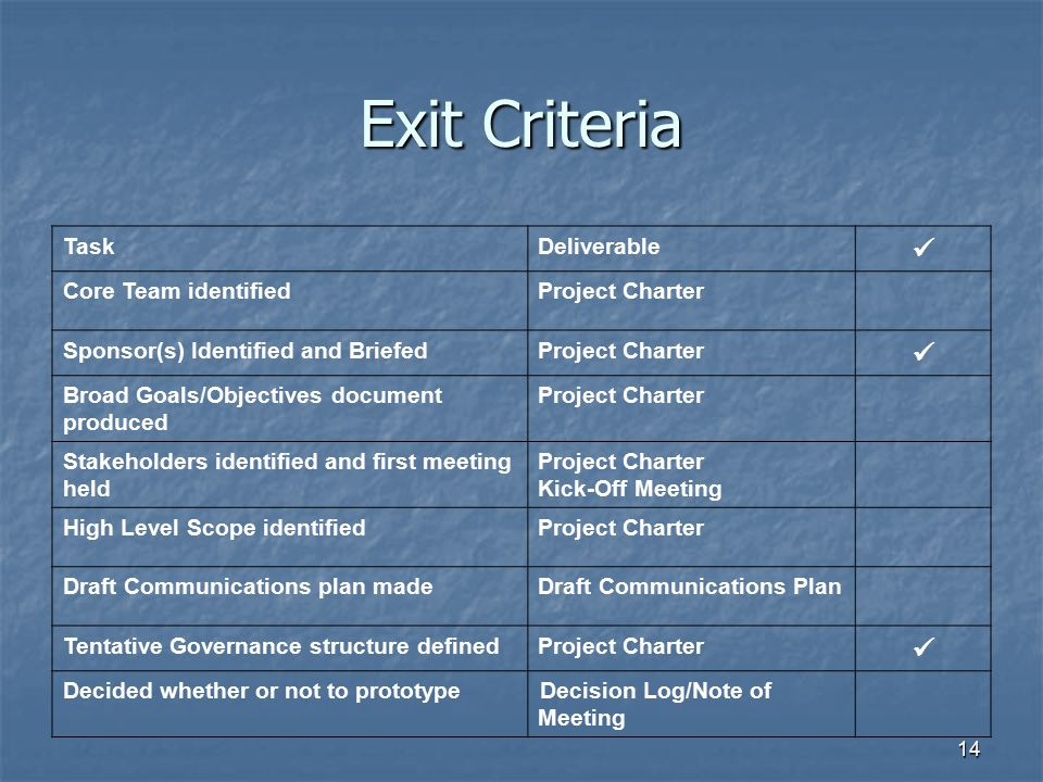 Exit Criteria  Task Deliverable Core Team identified Project Charter