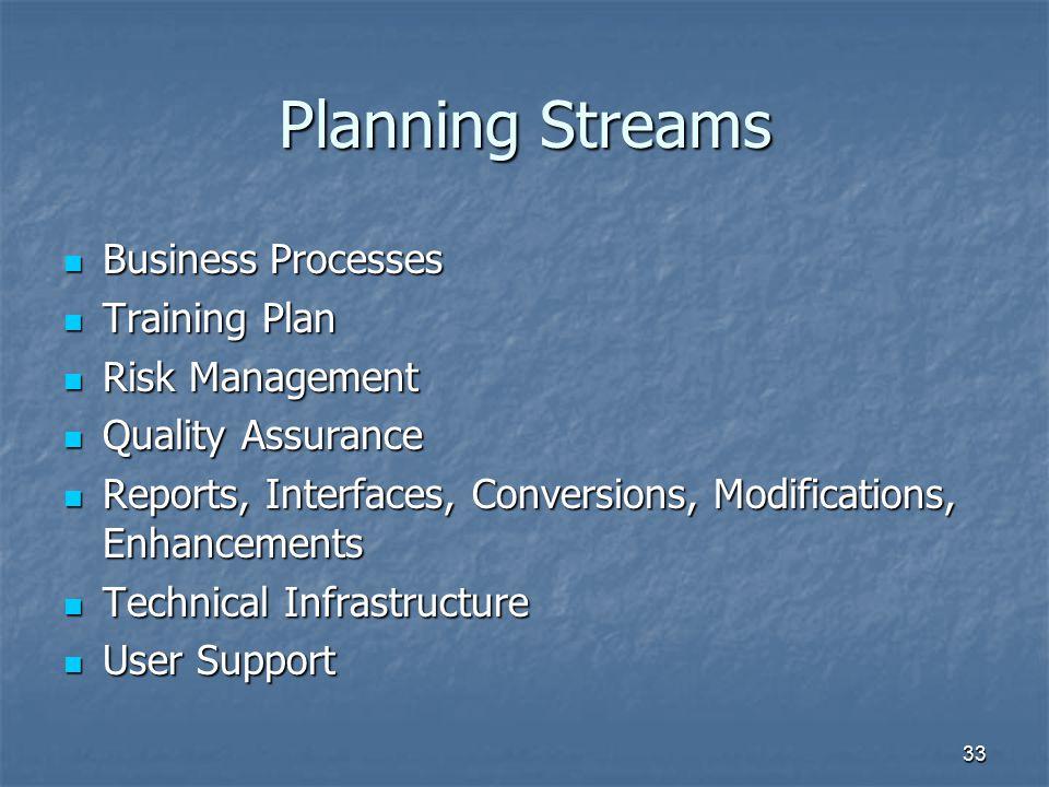 Planning Streams Business Processes Training Plan Risk Management