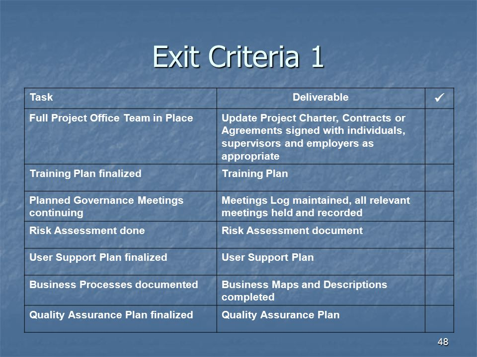 Exit Criteria 1  Task Deliverable Full Project Office Team in Place