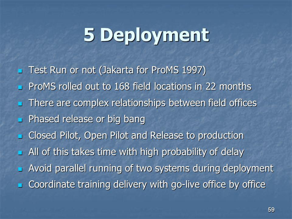 5 Deployment Test Run or not (Jakarta for ProMS 1997)