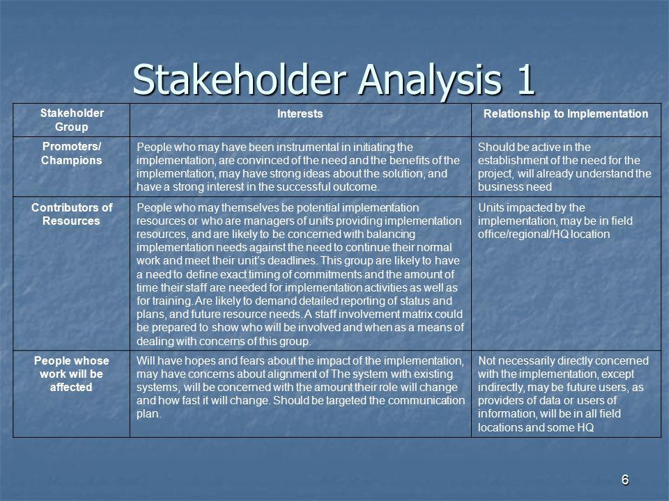 Stakeholder Analysis 1 Stakeholder Group Interests