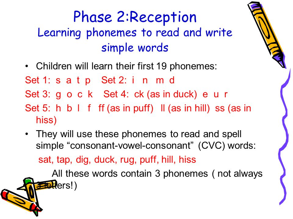Phase 2:Reception Learning phonemes to read and write simple words