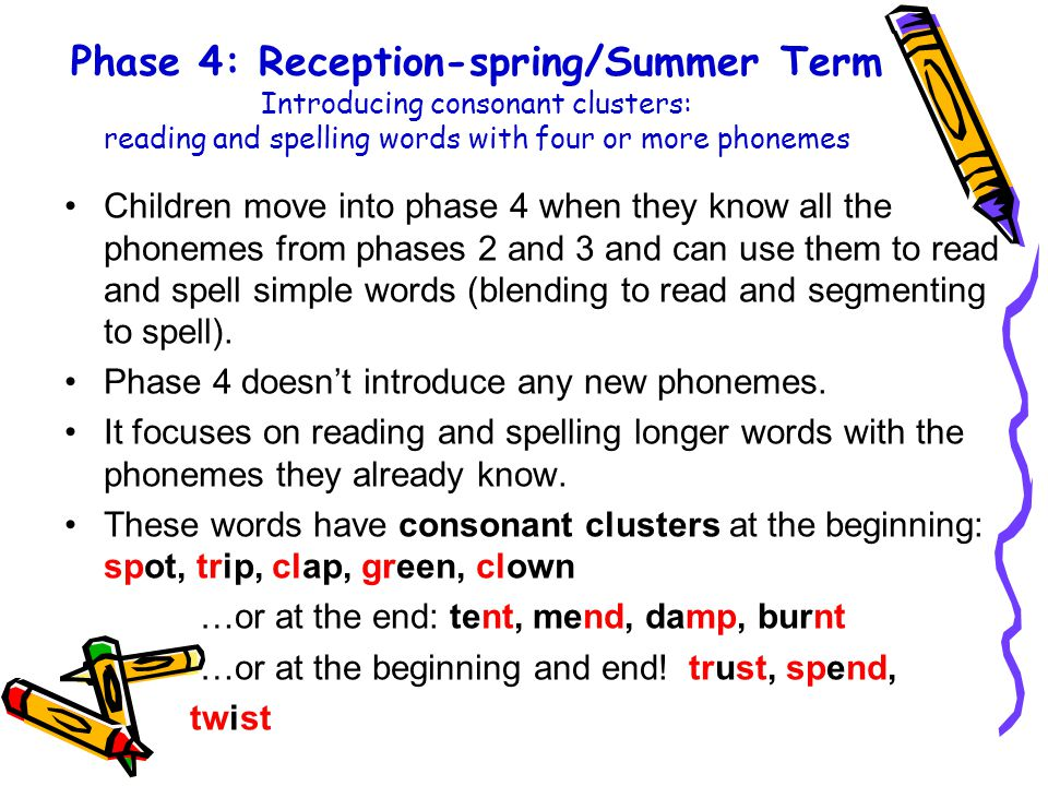 Phase 4: Reception-spring/Summer Term Introducing consonant clusters: reading and spelling words with four or more phonemes