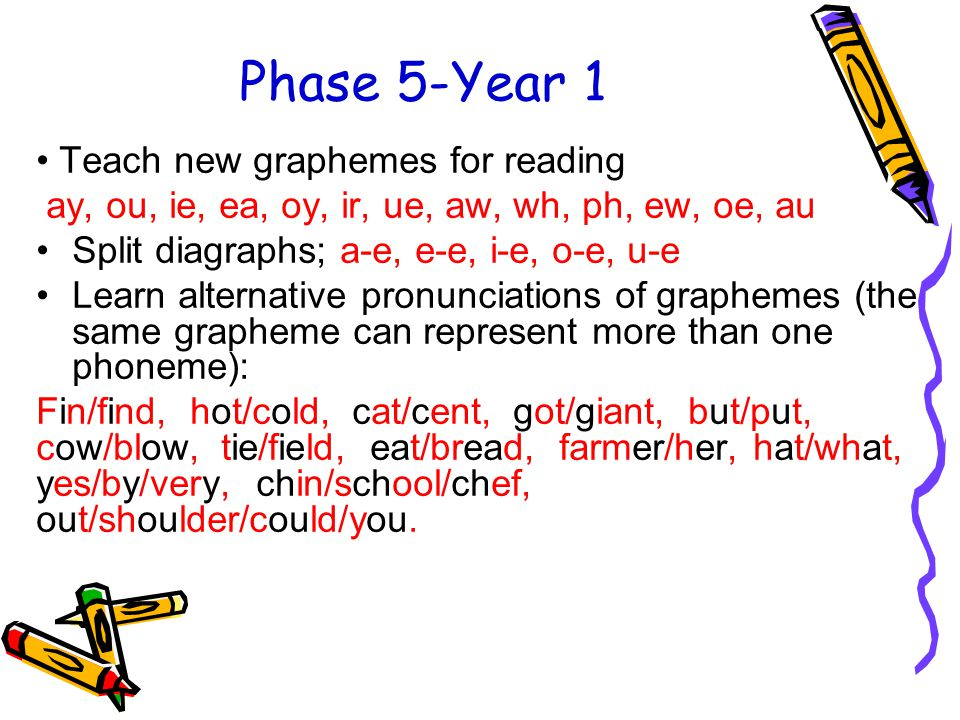 Phase 5-Year 1 Teach new graphemes for reading